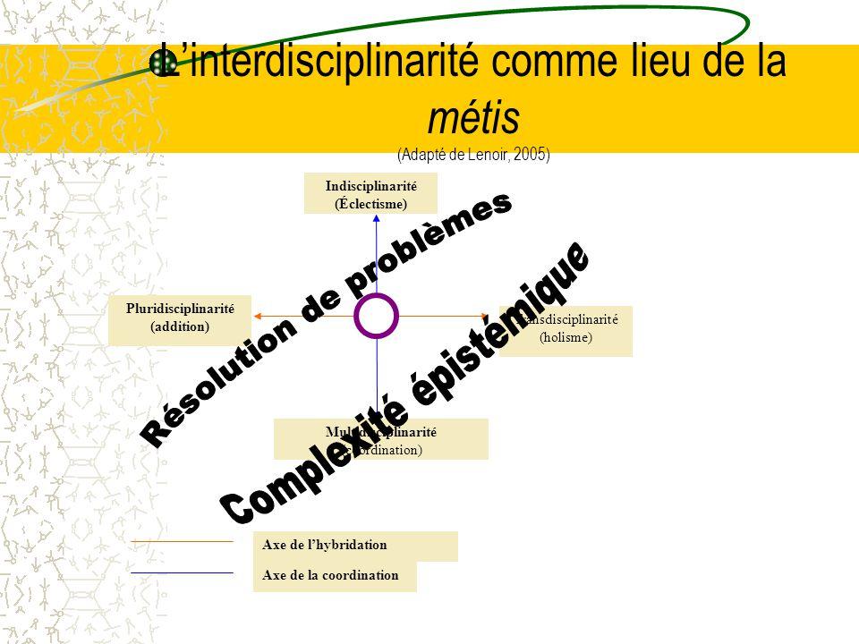 Multidisciplinarité (coordination) Transdisciplinarité (holisme) Indisciplinarité (Éclectisme) Axe de la coordination Axe de l'hybridation Pluridisciplinarité (addition) L'interdisciplinarité comme lieu de la métis (Adapté de Lenoir, 2005)
