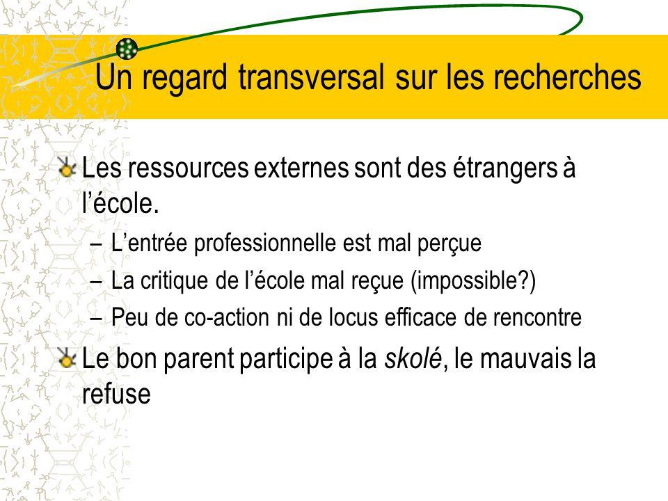 Un regard transversal sur les recherches Les ressources externes sont des étrangers à l'école.