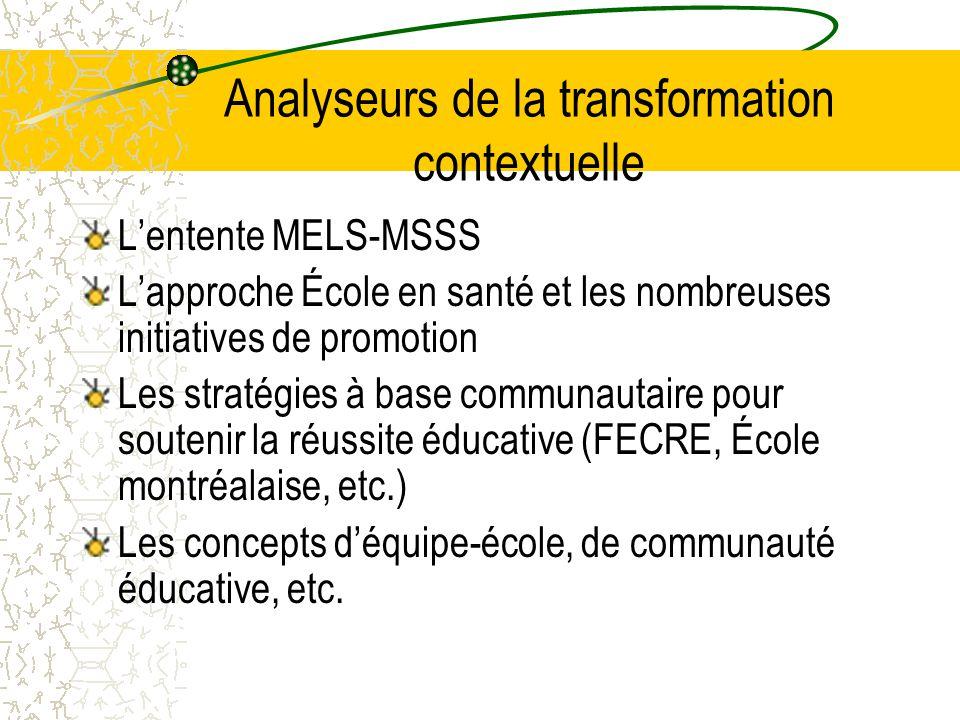 Analyseurs de la transformation contextuelle L'entente MELS-MSSS L'approche École en santé et les nombreuses initiatives de promotion Les stratégies à base communautaire pour soutenir la réussite éducative (FECRE, École montréalaise, etc.) Les concepts d'équipe-école, de communauté éducative, etc.
