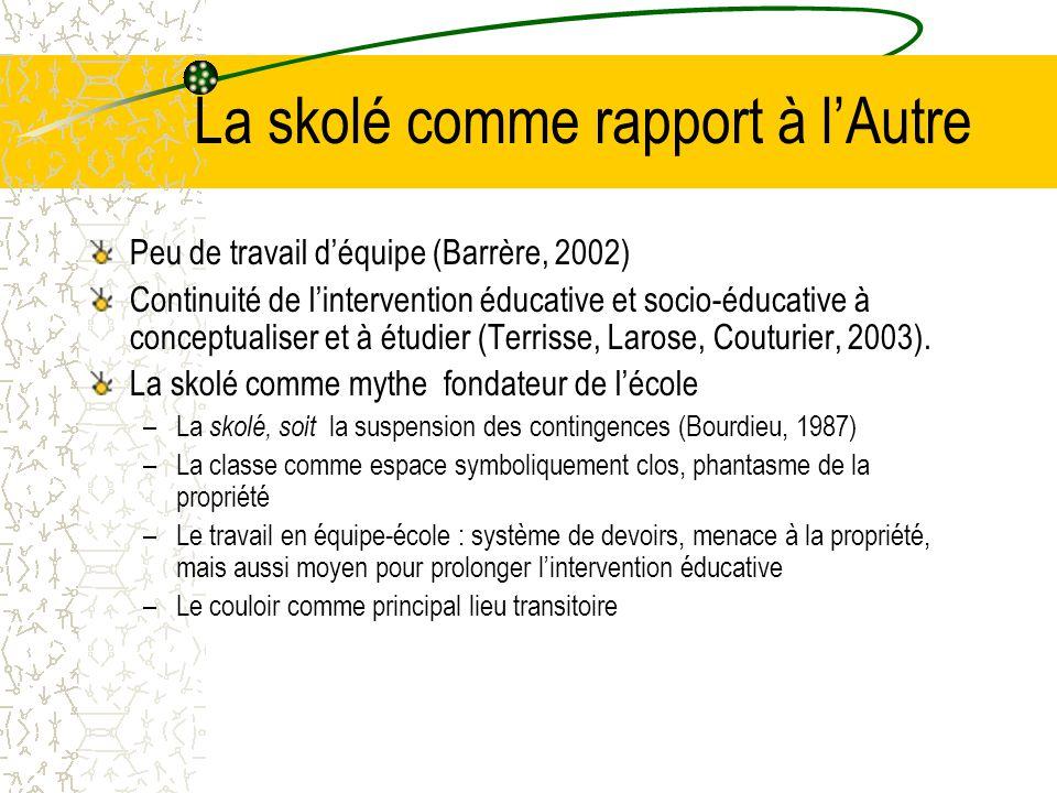 La skolé comme rapport à l'Autre Peu de travail d'équipe (Barrère, 2002) Continuité de l'intervention éducative et socio-éducative à conceptualiser et à étudier (Terrisse, Larose, Couturier, 2003).