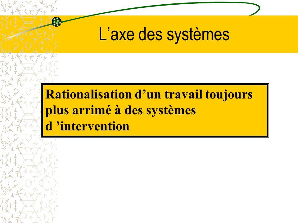 Rationalisation d'un travail toujours plus arrimé à des systèmes d 'intervention L'axe des systèmes