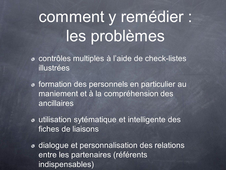 comment y remédier : les problèmes contrôles multiples à l'aide de check-listes illustrées formation des personnels en particulier au maniement et à l