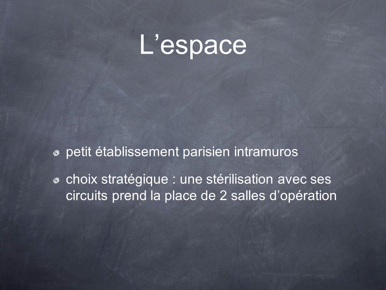 L'espace petit établissement parisien intramuros choix stratégique : une stérilisation avec ses circuits prend la place de 2 salles d'opération