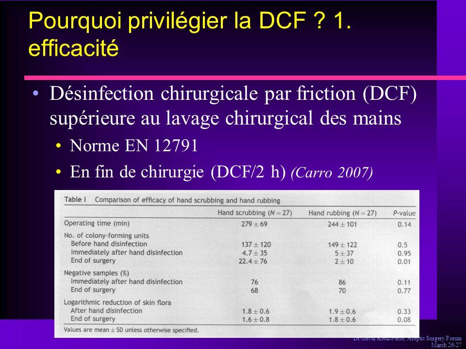 Dr Olivia Keita-Perse, Aseptic Surgery Forum March 26-27 Pourquoi privilégier la DCF ? 1. efficacité Désinfection chirurgicale par friction (DCF) supé