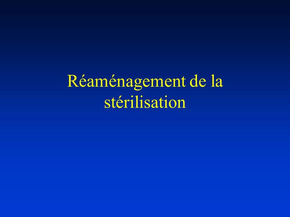 Réaménagement de la stérilisation