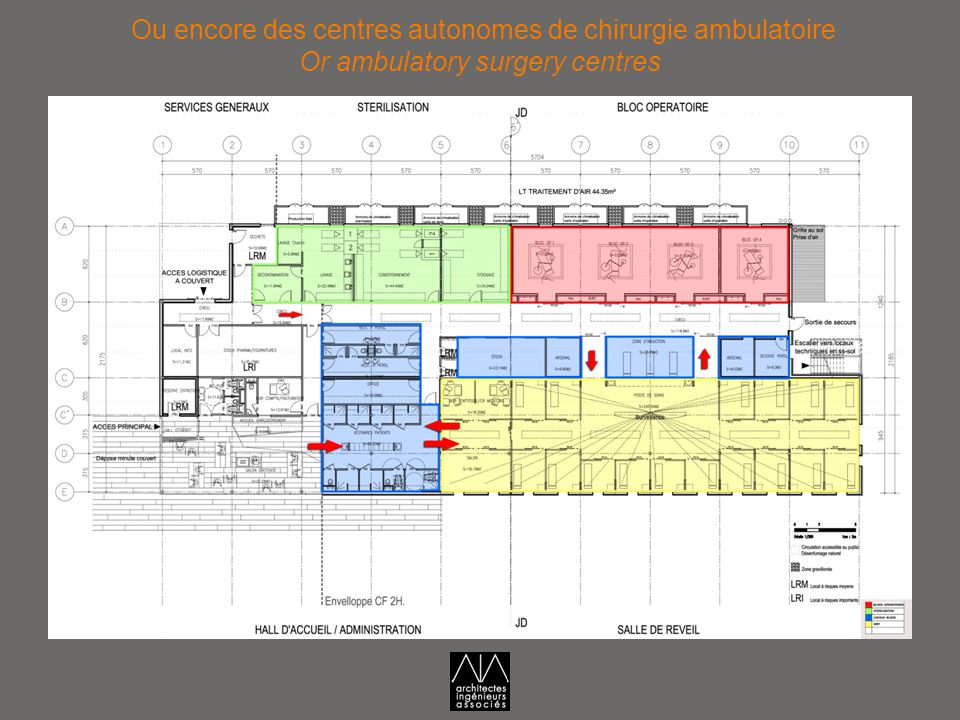 Ou encore des centres autonomes de chirurgie ambulatoire Or ambulatory surgery centres