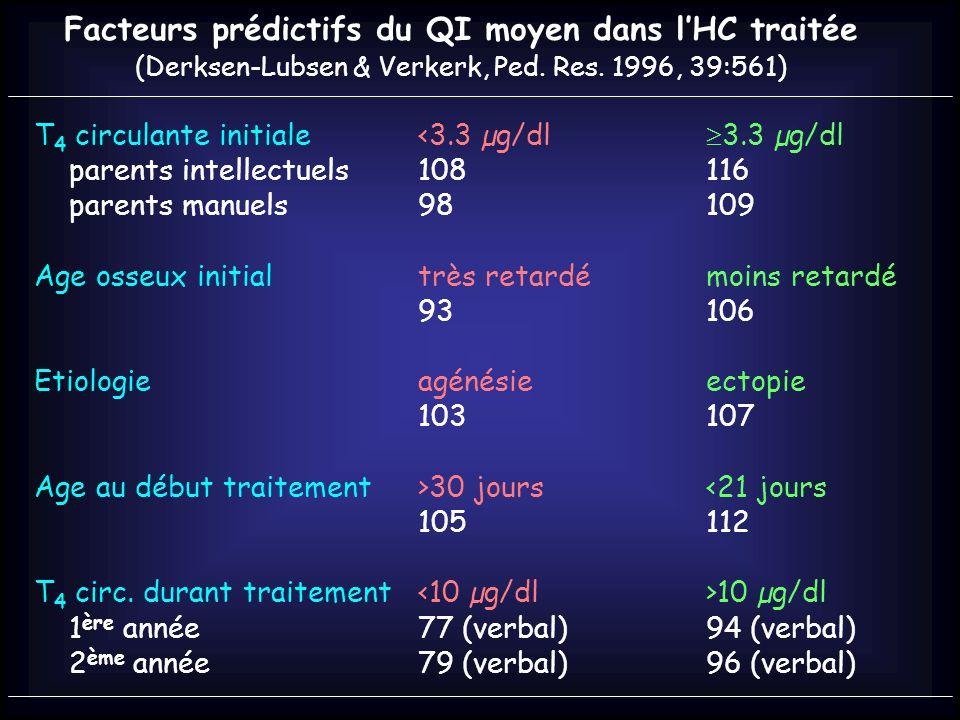 Facteurs prédictifs du QI moyen dans l'HC traitée (Derksen-Lubsen & Verkerk, Ped.