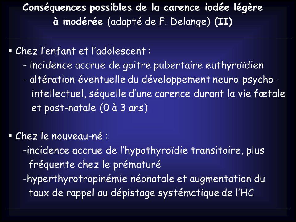 Conséquences possibles de la carence iodée légère à modérée (adapté de F.