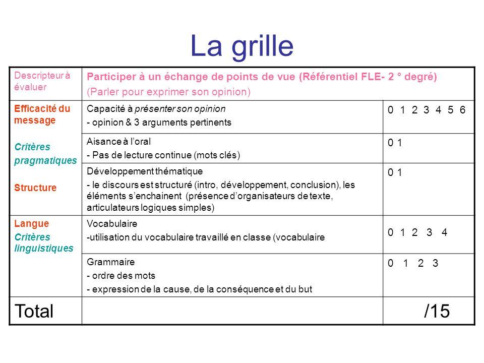 La grille Descripteur à évaluer Participer à un échange de points de vue (Référentiel FLE- 2 ° degré) (Parler pour exprimer son opinion) Efficacité du