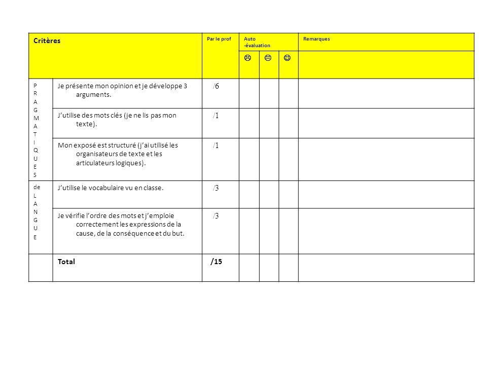 Critères Par le profAuto -évaluation Remarques  PRAGMATIQUESPRAGMATIQUES Je présente mon opinion et je développe 3 arguments. /6 J'utilise des mots