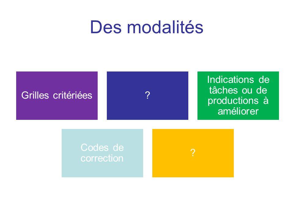 Des modalités Grilles critériées? Indications de tâches ou de productions à améliorer Codes de correction ?