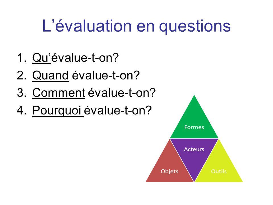 L'évaluation en questions 1.Qu'évalue-t-on? 2.Quand évalue-t-on? 3.Comment évalue-t-on? 4.Pourquoi évalue-t-on?
