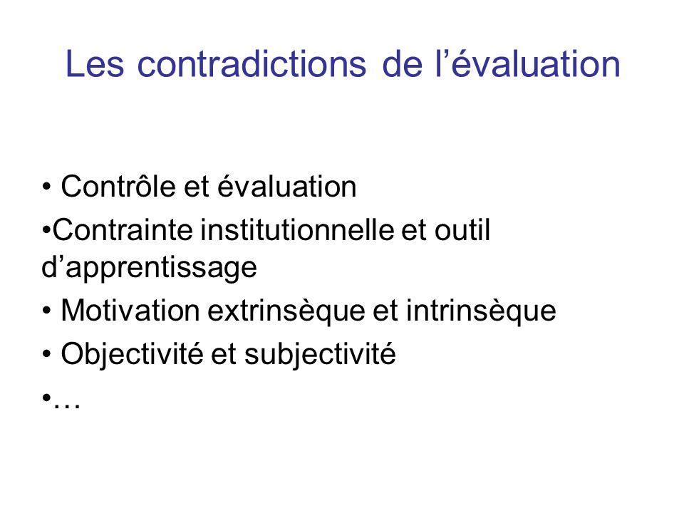 Les contradictions de l'évaluation Contrôle et évaluation Contrainte institutionnelle et outil d'apprentissage Motivation extrinsèque et intrinsèque O