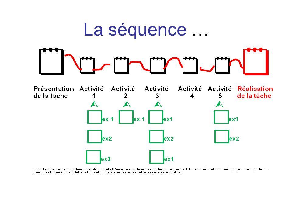 La séquence …