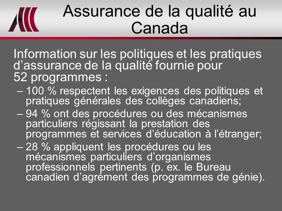 Assurance de la qualité au Canada Information sur les politiques et les pratiques d'assurance de la qualité fournie pour 52 programmes : –100 % respec