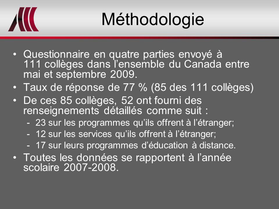 Méthodologie Questionnaire en quatre parties envoyé à 111 collèges dans l'ensemble du Canada entre mai et septembre 2009. Taux de réponse de 77 % (85