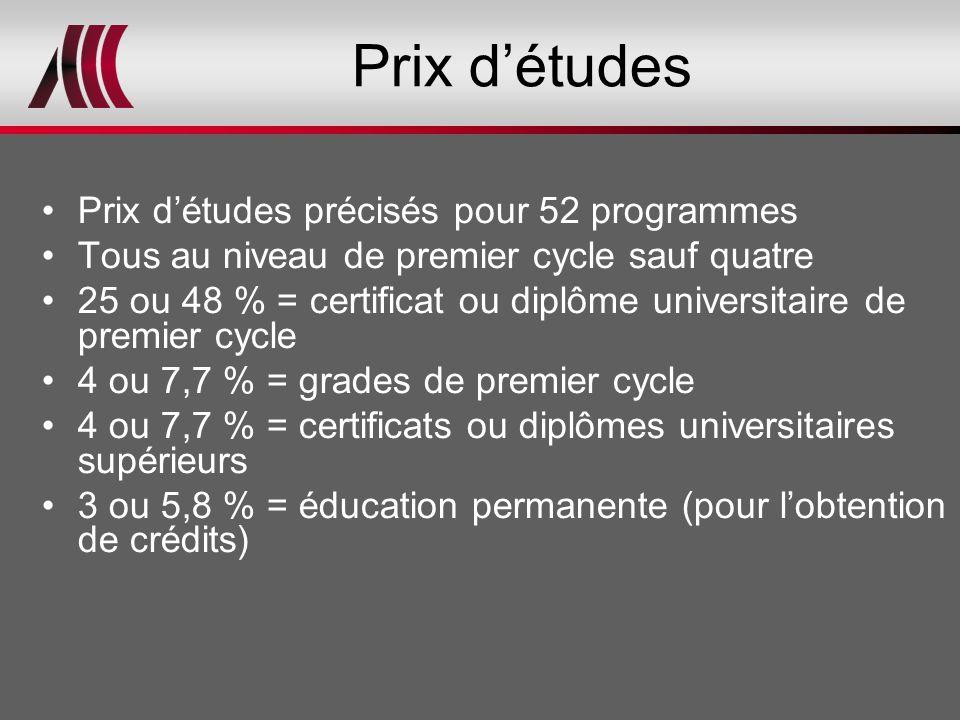 Prix d'études Prix d'études précisés pour 52 programmes Tous au niveau de premier cycle sauf quatre 25 ou 48 % = certificat ou diplôme universitaire de premier cycle 4 ou 7,7 % = grades de premier cycle 4 ou 7,7 % = certificats ou diplômes universitaires supérieurs 3 ou 5,8 % = éducation permanente (pour l'obtention de crédits)