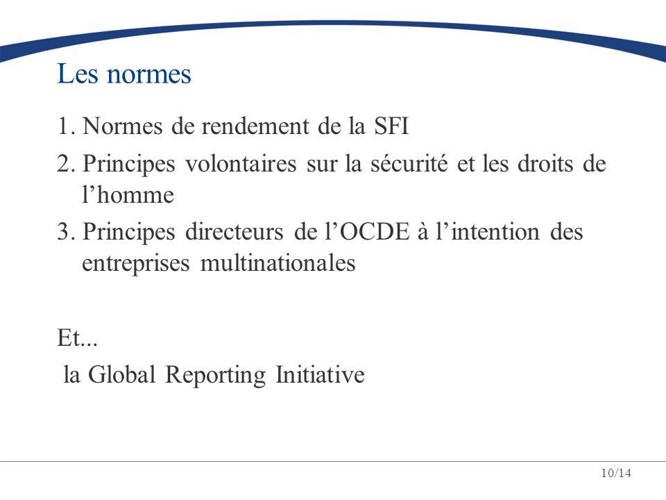 10/14 Les normes 1. Normes de rendement de la SFI 2.