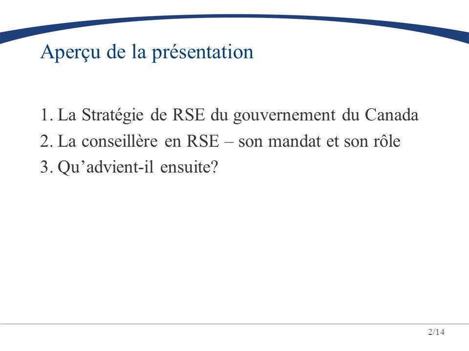 2/14 Aperçu de la présentation 1.La Stratégie de RSE du gouvernement du Canada 2.La conseillère en RSE – son mandat et son rôle 3.Qu'advient-il ensuite