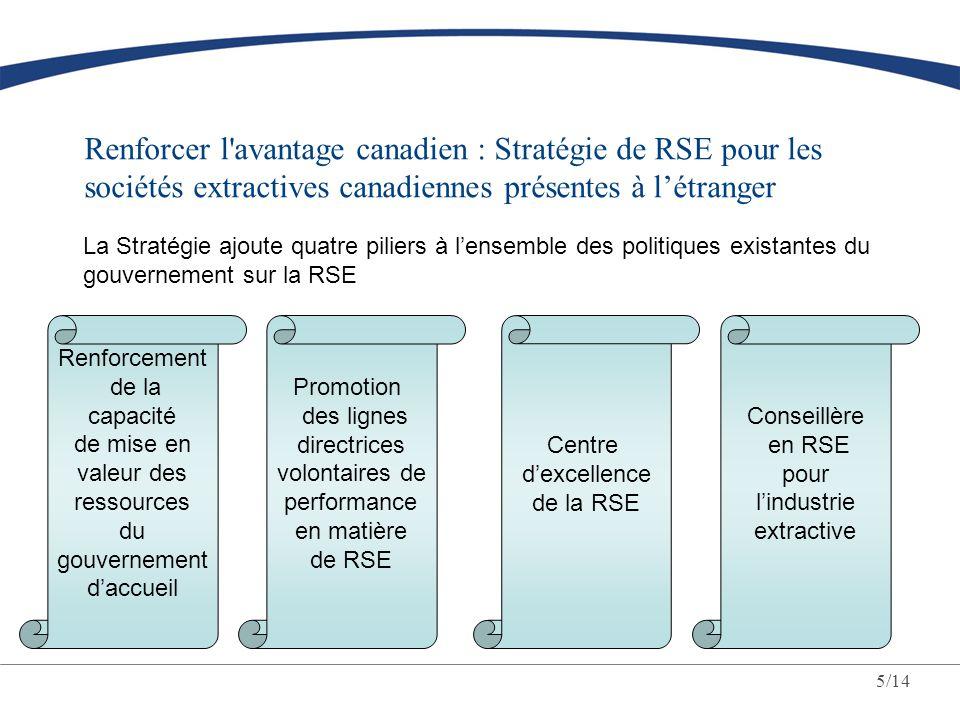 5/14 Renforcer l avantage canadien : Stratégie de RSE pour les sociétés extractives canadiennes présentes à l'étranger Centre d'excellence de la RSE Renforcement de la capacité de mise en valeur des ressources du gouvernement d'accueil Promotion des lignes directrices volontaires de performance en matière de RSE Conseillère en RSE pour l'industrie extractive La Stratégie ajoute quatre piliers à l'ensemble des politiques existantes du gouvernement sur la RSE