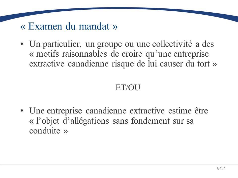 10/14 Les normes 1.Normes de rendement de la SFI 2.
