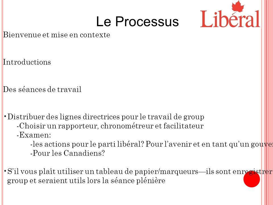 Le Processus Bienvenue et mise en contexte Introductions Des séances de travail Distribuer des lignes directrices pour le travail de group -Choisir un rapporteur, chronométreur et facilitateur -Examen: -les actions pour le parti libéral.