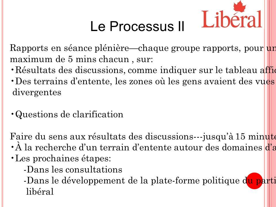 Le Processus II Rapports en séance plénière—chaque groupe rapports, pour un maximum de 5 mins chacun, sur: Résultats des discussions, comme indiquer sur le tableau affichées Des terrains d'entente, les zones où les gens avaient des vues divergentes Questions de clarification Faire du sens aux résultats des discussions---jusqu'à 15 minutes À la recherche d'un terrain d'entente autour des domaines d'action Les prochaines étapes: -Dans les consultations -Dans le développement de la plate-forme politique du parti libéral