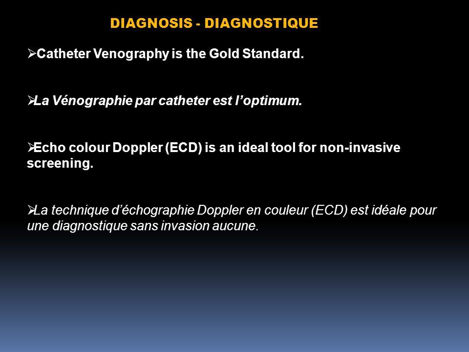 DIAGNOSIS - DIAGNOSTIQUE  Catheter Venography is the Gold Standard.