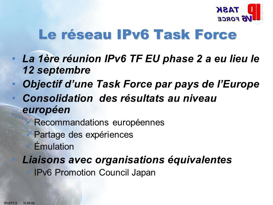 IPv6TF/2 30.09.02 Le réseau IPv6 Task Force La 1ère réunion IPv6 TF EU phase 2 a eu lieu le 12 septembre Objectif d'une Task Force par pays de l'Europe Consolidation des résultats au niveau européen Recommandations européennes Partage des expériences Émulation Liaisons avec organisations équivalentes IPv6 Promotion Council Japan