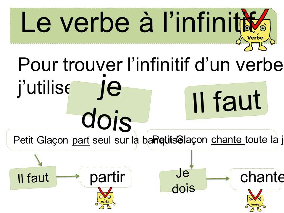 Le verbe à l'infinitif Pour trouver l'infinitif d'un verbe, j'utilise je dois Petit Glaçon part seul sur la banquise. Il faut partir Petit Glaçon chan