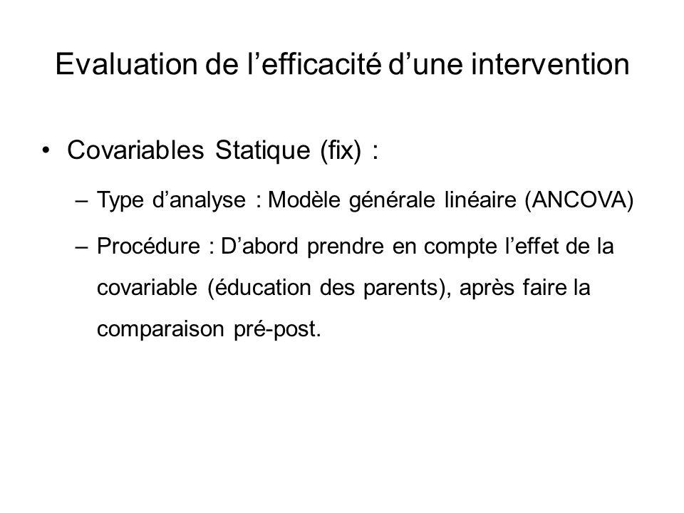 Evaluation de l'efficacité d'une intervention Covariables Statique (fix) : –Type d'analyse : Modèle générale linéaire (ANCOVA) –Procédure : D'abord prendre en compte l'effet de la covariable (éducation des parents), après faire la comparaison pré-post.