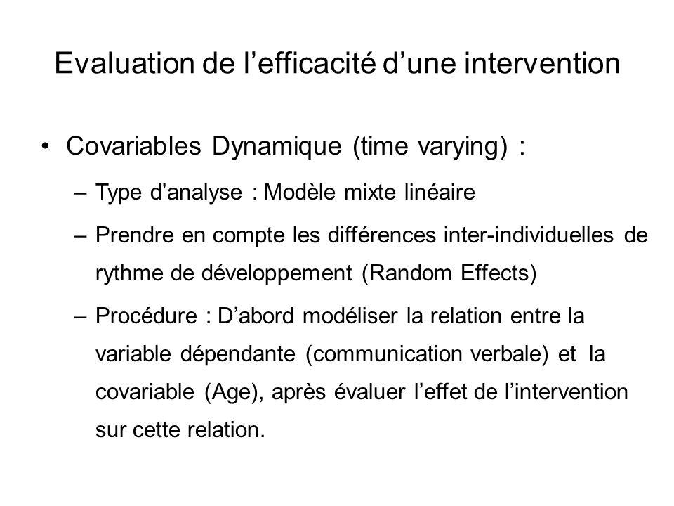 Evaluation de l'efficacité d'une intervention Covariables Dynamique (time varying) : –Type d'analyse : Modèle mixte linéaire –Prendre en compte les différences inter-individuelles de rythme de développement (Random Effects) –Procédure : D'abord modéliser la relation entre la variable dépendante (communication verbale) et la covariable (Age), après évaluer l'effet de l'intervention sur cette relation.