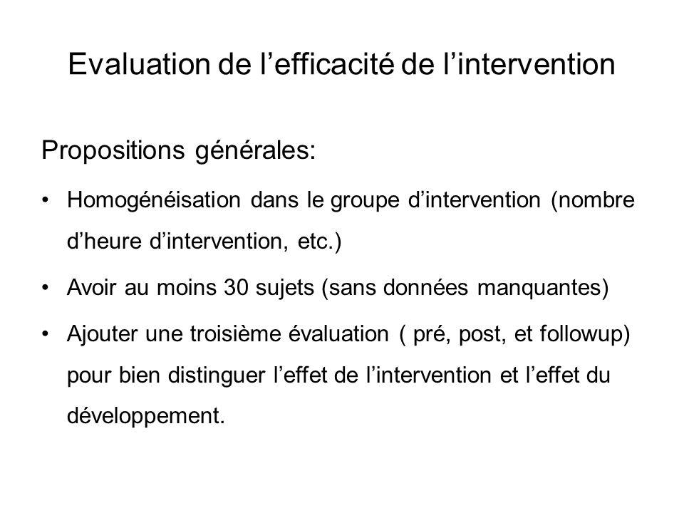 Evaluation de l'efficacité de l'intervention Propositions générales: Homogénéisation dans le groupe d'intervention (nombre d'heure d'intervention, etc.) Avoir au moins 30 sujets (sans données manquantes) Ajouter une troisième évaluation ( pré, post, et followup) pour bien distinguer l'effet de l'intervention et l'effet du développement.