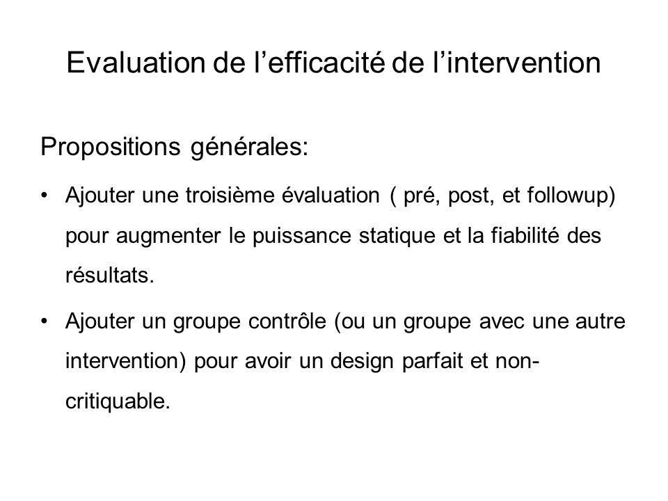 Evaluation de l'efficacité de l'intervention Propositions générales: Ajouter une troisième évaluation ( pré, post, et followup) pour augmenter le puissance statique et la fiabilité des résultats.