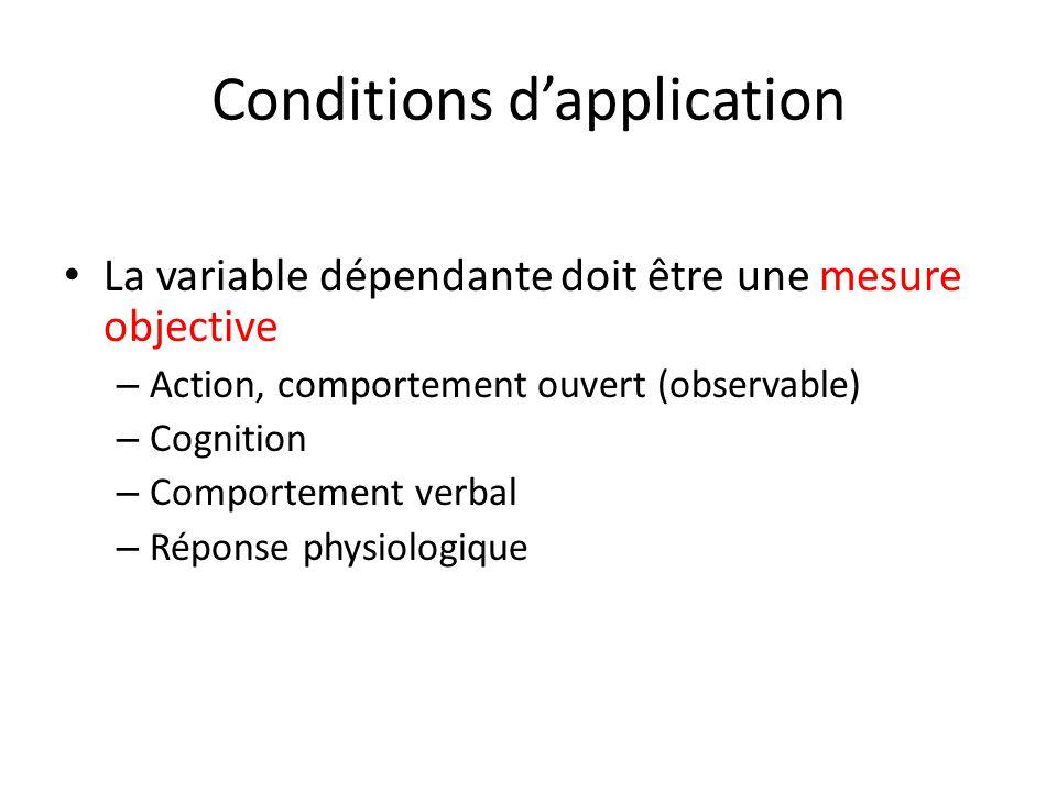 Conditions d'application La variable dépendante doit être une mesure objective – Action, comportement ouvert (observable) – Cognition – Comportement verbal – Réponse physiologique