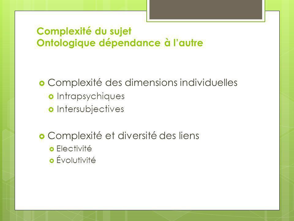 Complexité du sujet Ontologique dépendance à l'autre  Complexité des dimensions individuelles  Intrapsychiques  Intersubjectives  Complexité et di