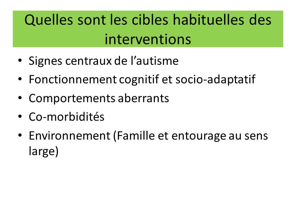 Quelles sont les cibles habituelles des interventions Signes centraux de l'autisme Fonctionnement cognitif et socio-adaptatif Comportements aberrants
