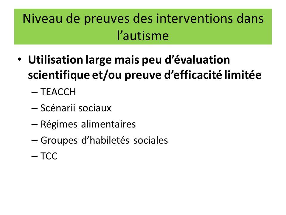 Niveau de preuves des interventions dans l'autisme Utilisation large mais peu d'évaluation scientifique et/ou preuve d'efficacité limitée – TEACCH – S