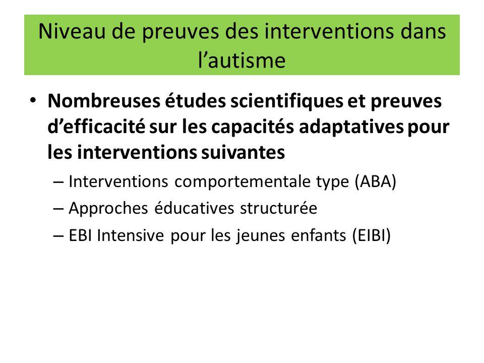 Niveau de preuves des interventions dans l'autisme Nombreuses études scientifiques et preuves d'efficacité sur les capacités adaptatives pour les inte
