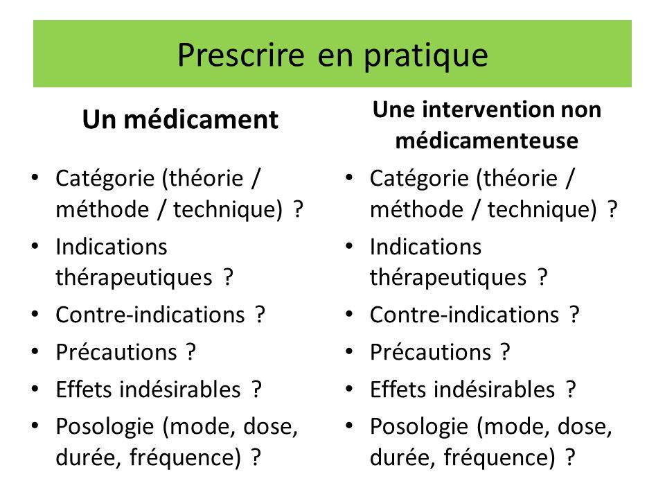 Prescrire en pratique Un médicament Catégorie (théorie / méthode / technique) ? Indications thérapeutiques ? Contre-indications ? Précautions ? Effets