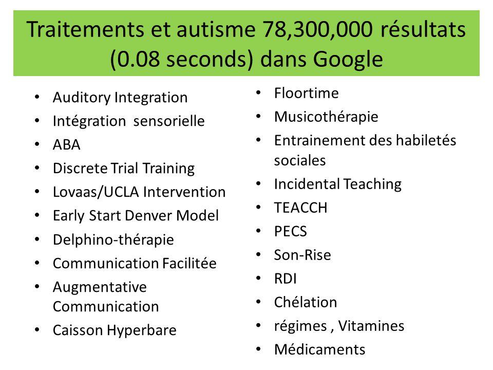 Traitements et autisme 78,300,000 résultats (0.08 seconds) dans Google Auditory Integration Intégration sensorielle ABA Discrete Trial Training Lovaas