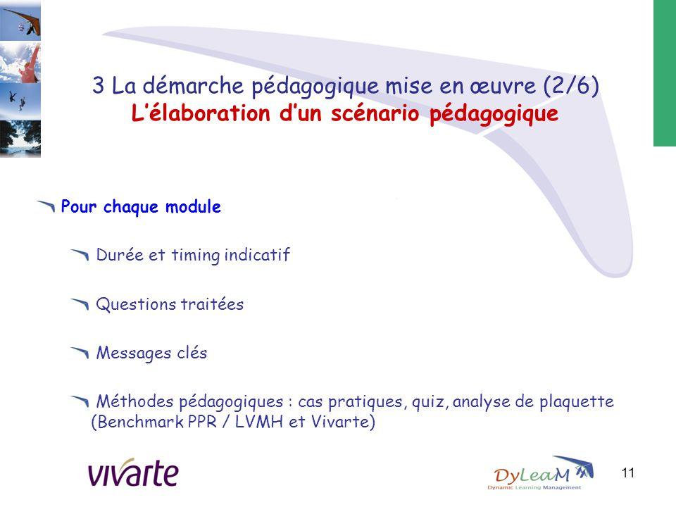 3 La démarche pédagogique mise en œuvre (2/6) L'élaboration d'un scénario pédagogique Pour chaque module Durée et timing indicatif Questions traitées