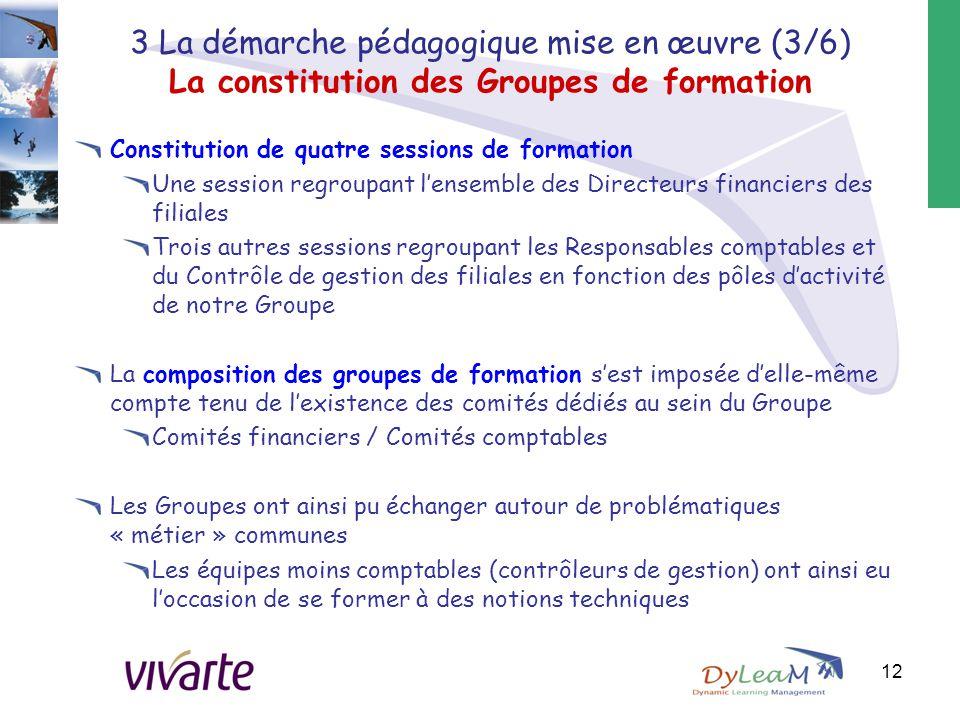 3 La démarche pédagogique mise en œuvre (3/6) La constitution des Groupes de formation Constitution de quatre sessions de formation Une session regrou