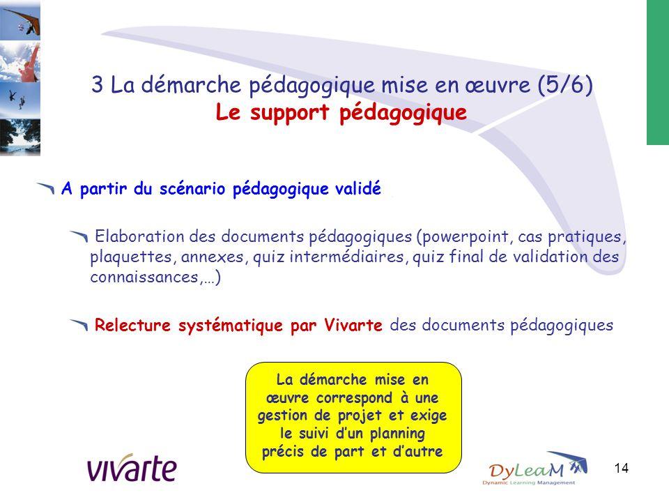 3 La démarche pédagogique mise en œuvre (5/6) Le support pédagogique A partir du scénario pédagogique validé Elaboration des documents pédagogiques (p