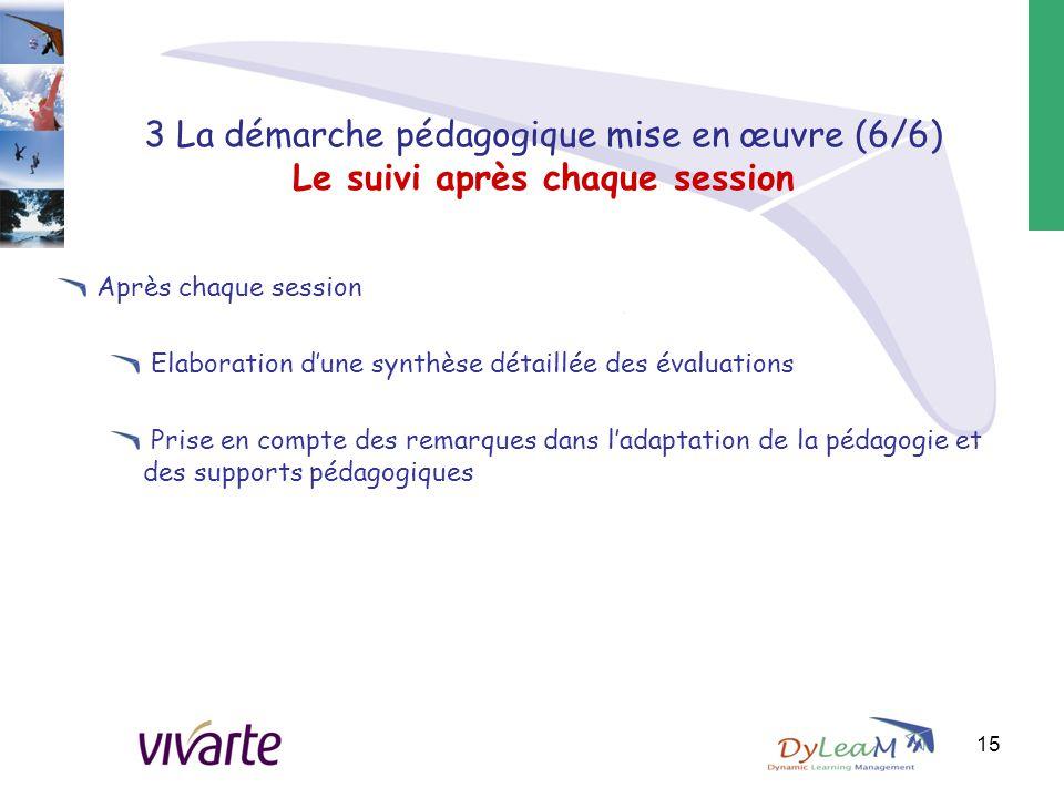 3 La démarche pédagogique mise en œuvre (6/6) Le suivi après chaque session Après chaque session Elaboration d'une synthèse détaillée des évaluations