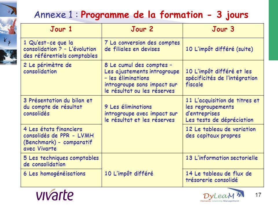 Annexe 1 : Programme de la formation - 3 jours Jour 1Jour 2Jour 3 1 Qu'est-ce que la consolidation ? – L'évolution des référentiels comptables 7 La co