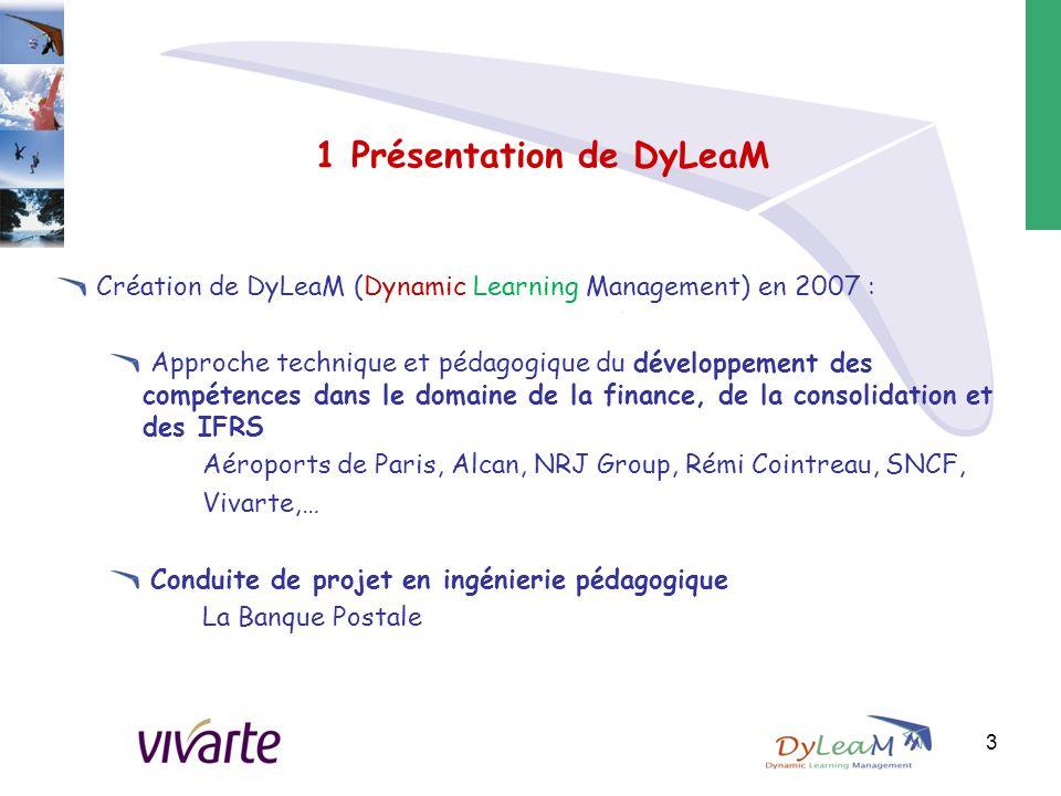 1 Présentation de DyLeaM Création de DyLeaM (Dynamic Learning Management) en 2007 : Approche technique et pédagogique du développement des compétences
