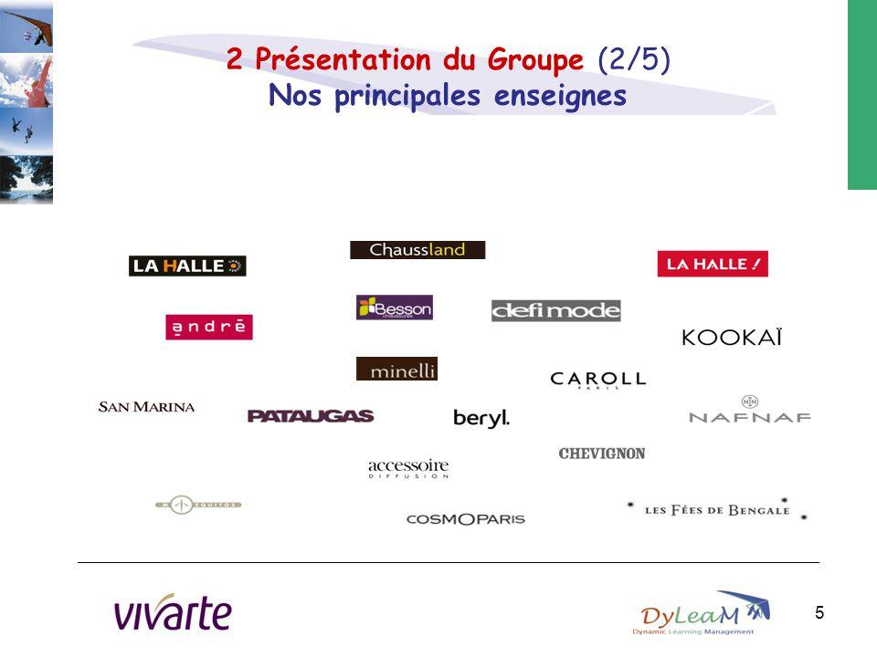 2 Présentation du Groupe (2/5) Nos principales enseignes 5