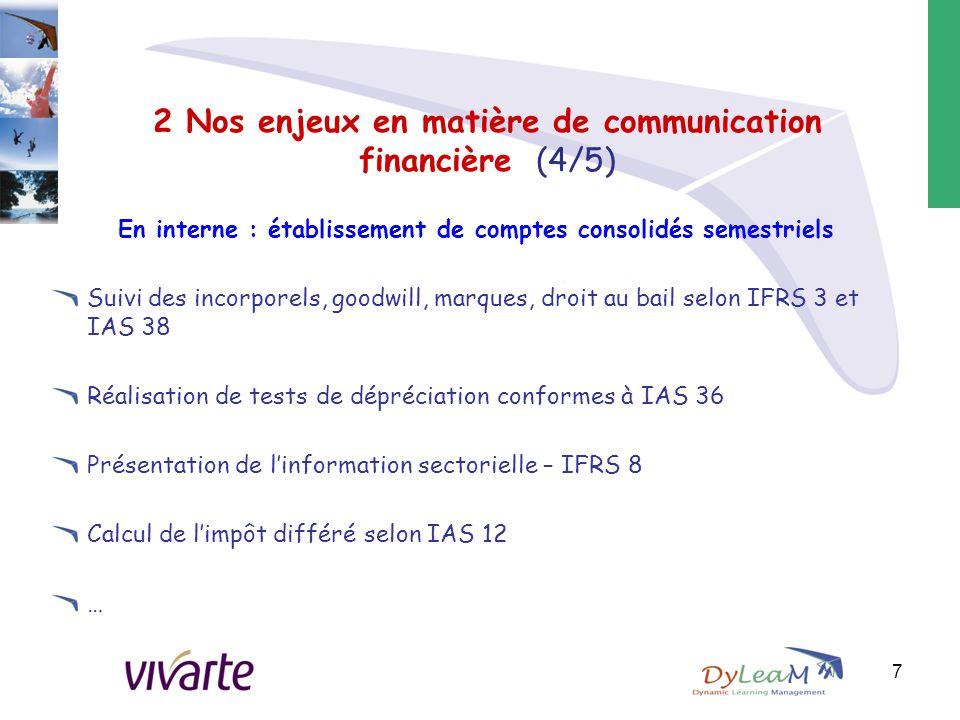2 Nos enjeux en matière de communication financière (4/5) En interne : établissement de comptes consolidés semestriels Suivi des incorporels, goodwill
