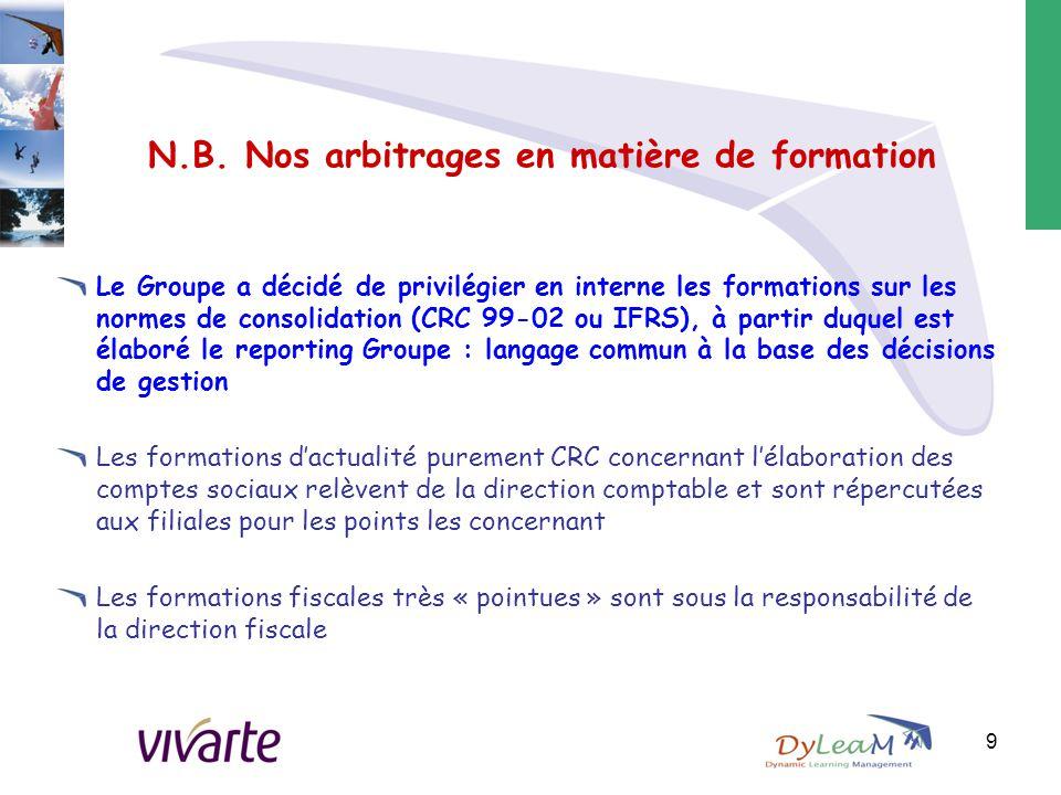 N.B. Nos arbitrages en matière de formation Le Groupe a décidé de privilégier en interne les formations sur les normes de consolidation (CRC 99-02 ou